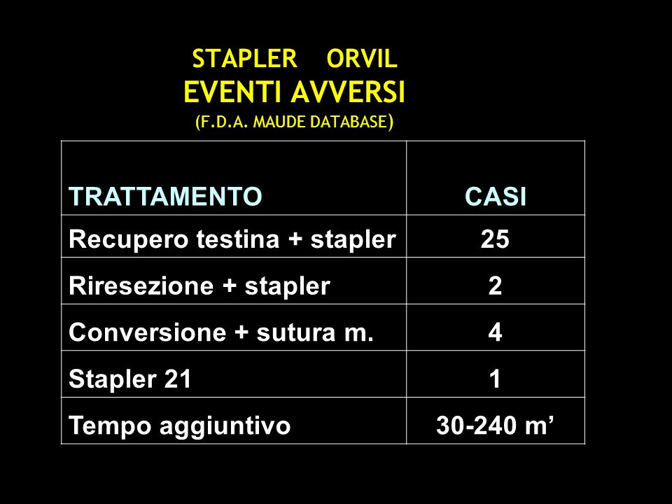 STAPLER ORVIL EVENTI AVVERSI (F.D.A. MAUDE DATABASE)