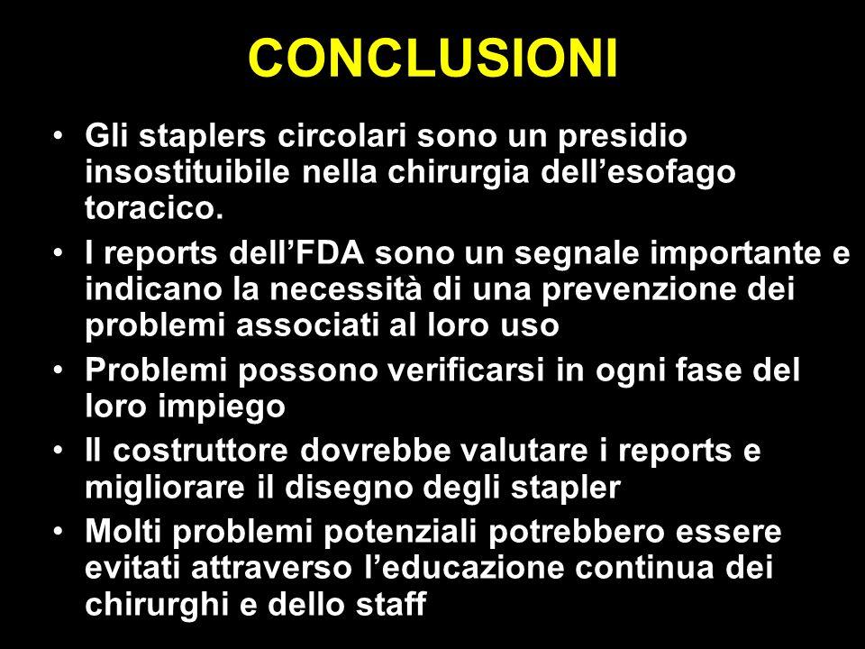 CONCLUSIONI Gli staplers circolari sono un presidio insostituibile nella chirurgia dell'esofago toracico.
