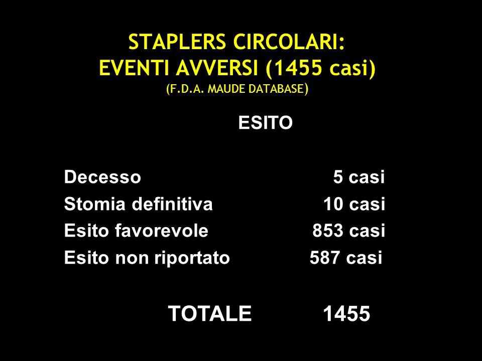 STAPLERS CIRCOLARI: EVENTI AVVERSI (1455 casi) (F.D.A. MAUDE DATABASE)