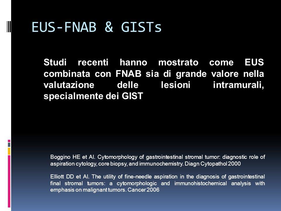 EUS-FNAB & GISTs