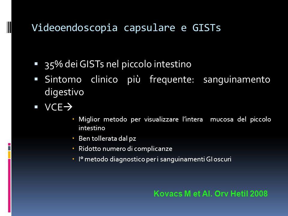 Videoendoscopia capsulare e GISTs
