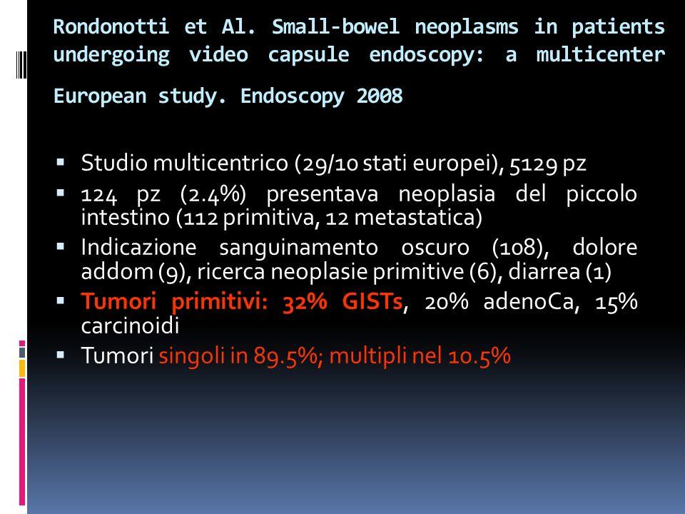 Studio multicentrico (29/10 stati europei), 5129 pz