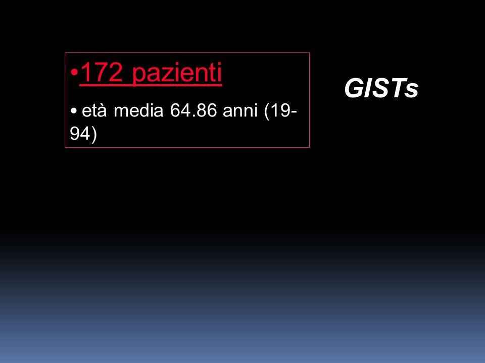 172 pazienti età media 64.86 anni (19-94) GISTs