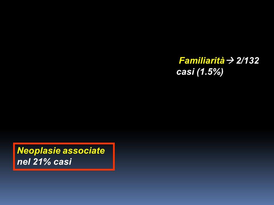Familiarità 2/132 casi (1.5%)