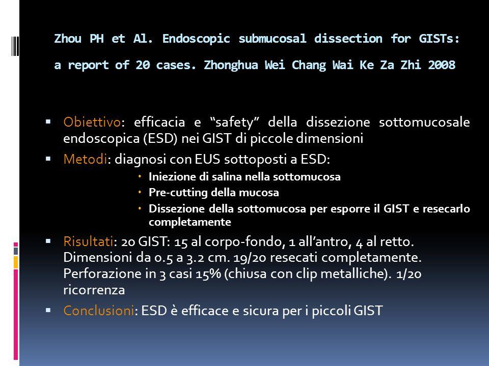 Metodi: diagnosi con EUS sottoposti a ESD: