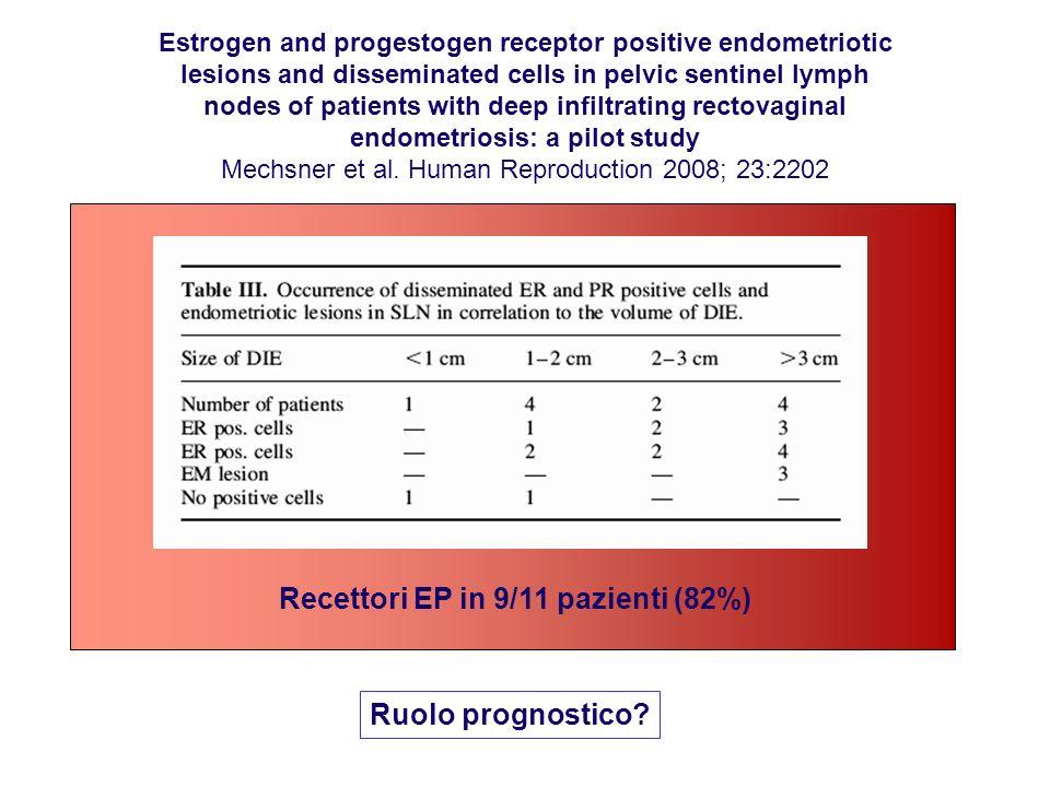 Recettori EP in 9/11 pazienti (82%)