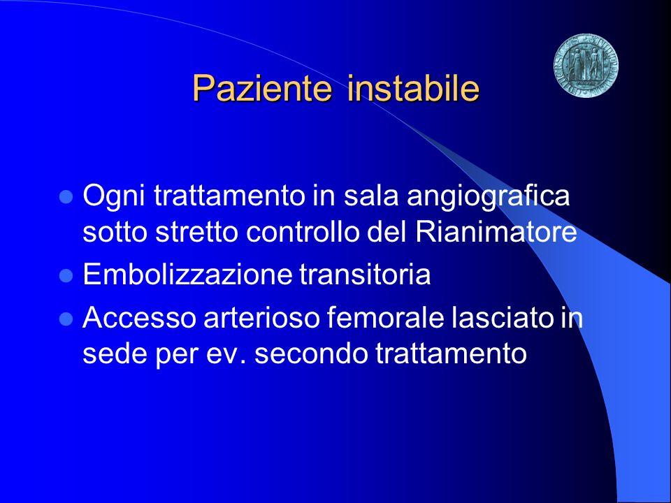 Paziente instabile Ogni trattamento in sala angiografica sotto stretto controllo del Rianimatore. Embolizzazione transitoria.