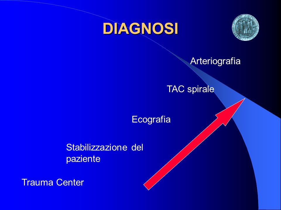 DIAGNOSI Arteriografia TAC spirale Ecografia