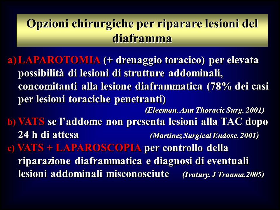 Opzioni chirurgiche per riparare lesioni del diaframma