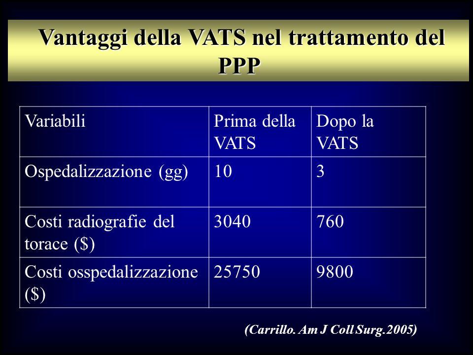 Vantaggi della VATS nel trattamento del PPP