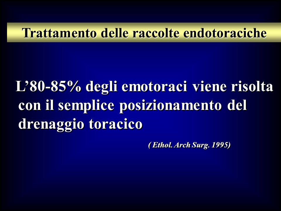 Trattamento delle raccolte endotoraciche