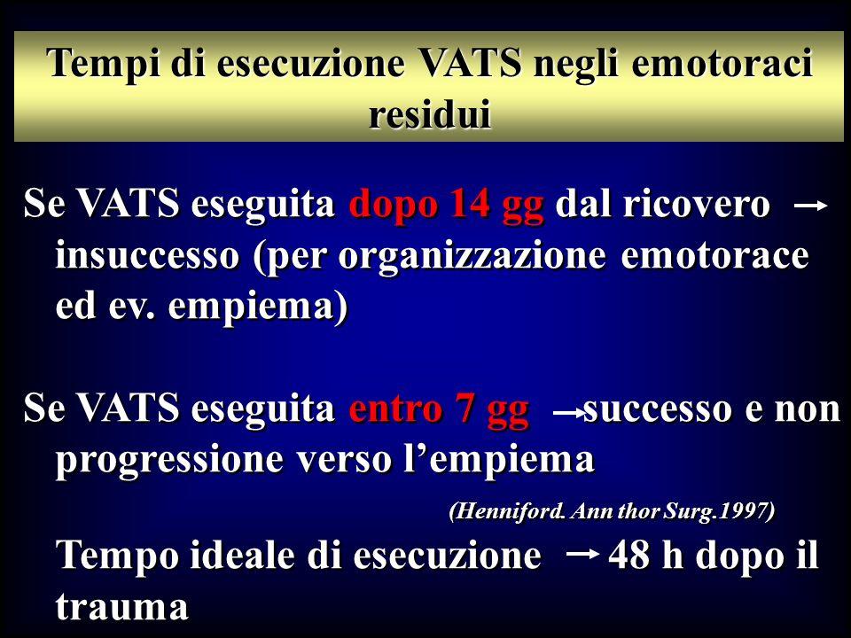 Tempi di esecuzione VATS negli emotoraci residui