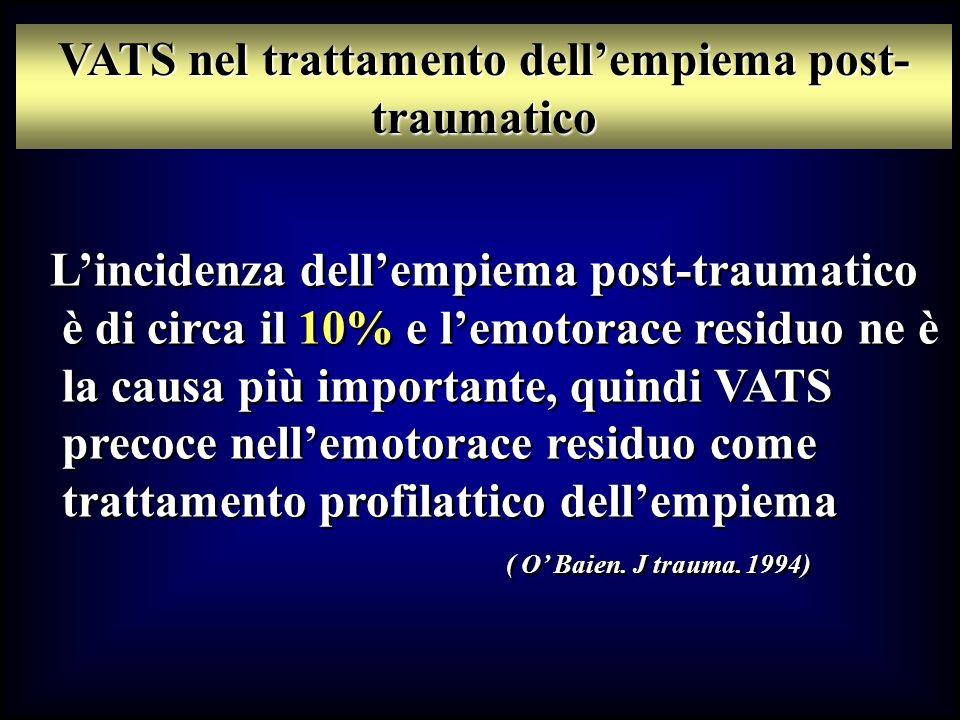 VATS nel trattamento dell'empiema post-traumatico