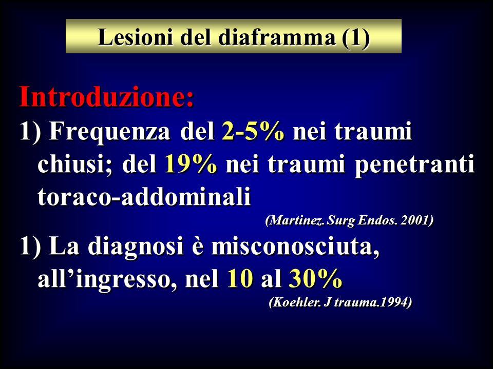 Lesioni del diaframma (1)