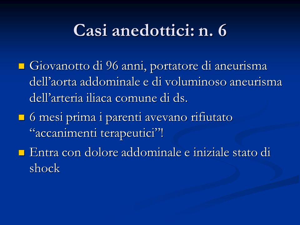 Casi anedottici: n. 6 Giovanotto di 96 anni, portatore di aneurisma dell'aorta addominale e di voluminoso aneurisma dell'arteria iliaca comune di ds.