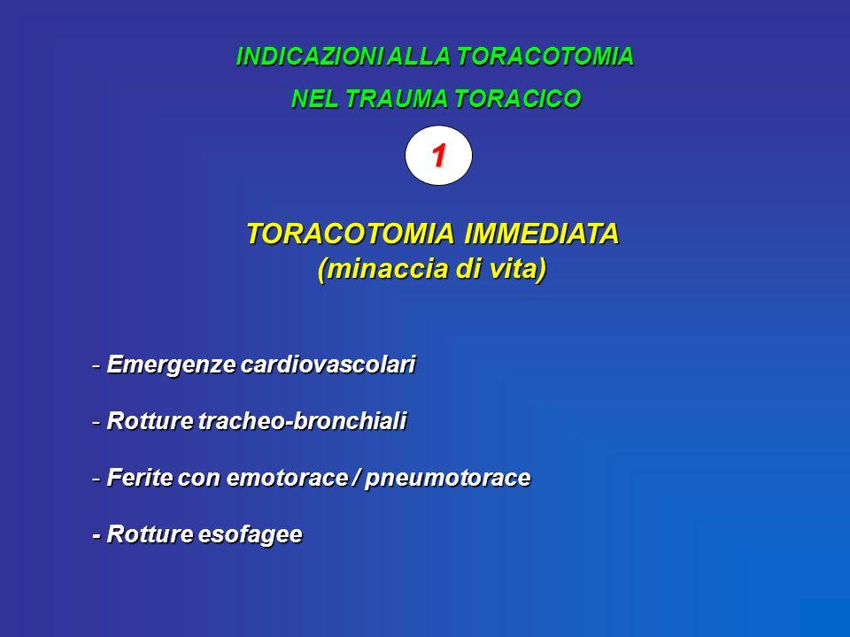 INDICAZIONI ALLA TORACOTOMIA TORACOTOMIA IMMEDIATA