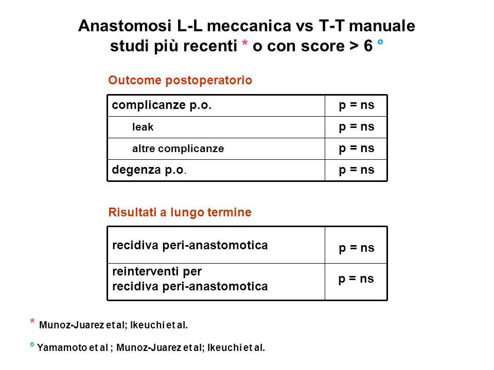 Anastomosi L-L meccanica vs T-T manuale studi più recenti