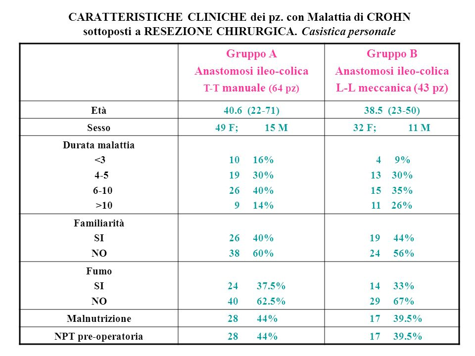 Anastomosi ileo-colica