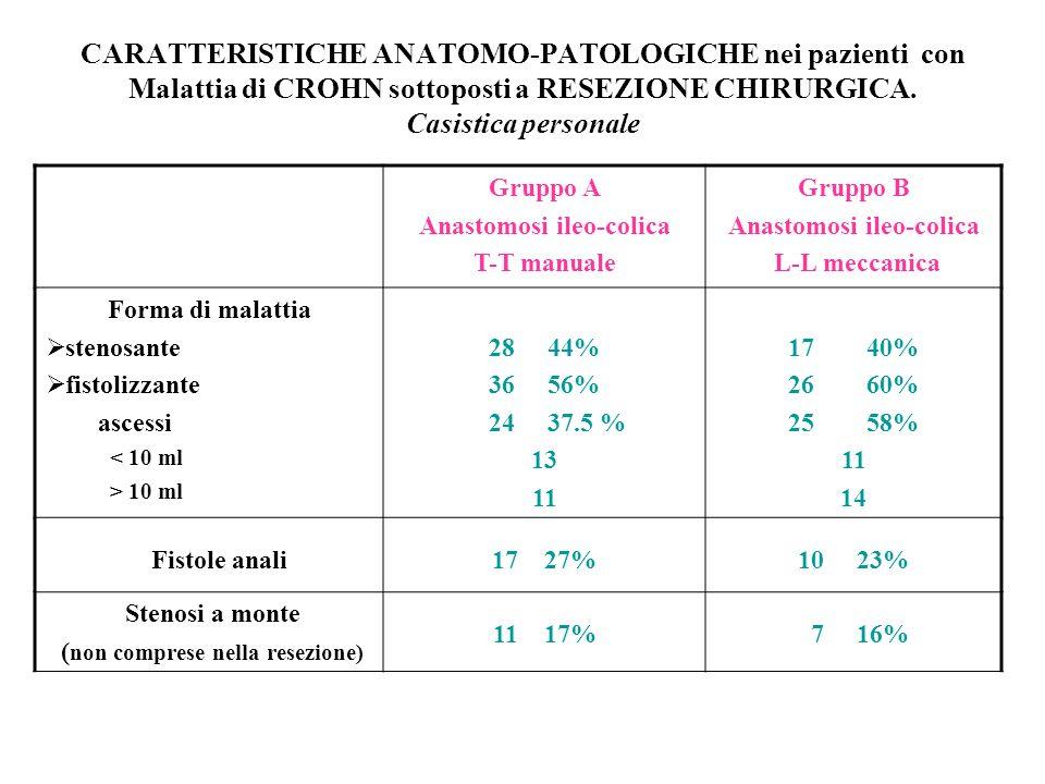 Anastomosi ileo-colica (non comprese nella resezione)
