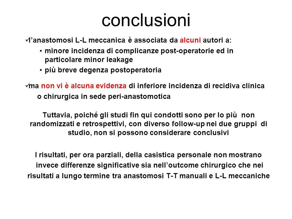 conclusioni l'anastomosi L-L meccanica è associata da alcuni autori a: