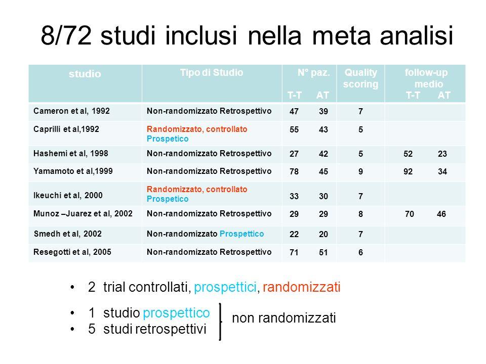 8/72 studi inclusi nella meta analisi