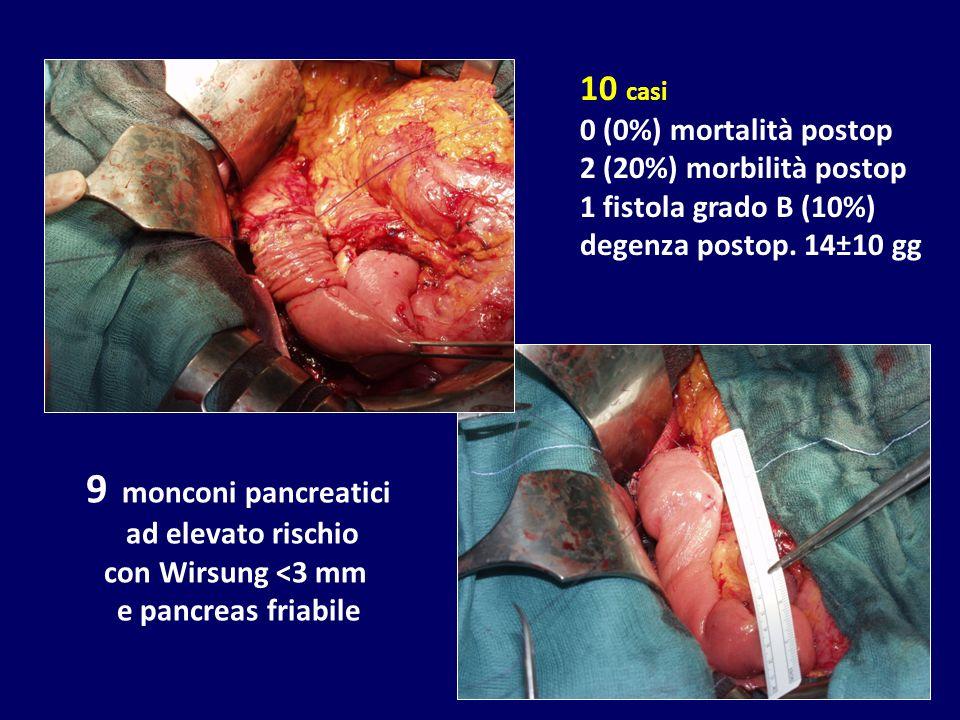 9 monconi pancreatici 10 casi 0 (0%) mortalità postop