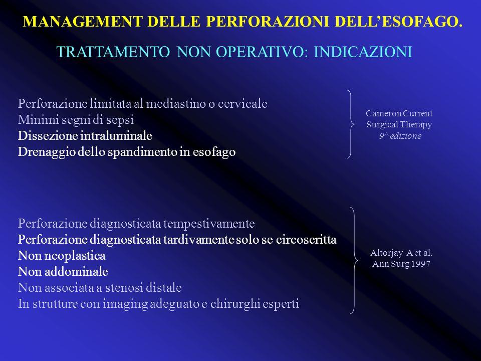 MANAGEMENT DELLE PERFORAZIONI DELL'ESOFAGO.
