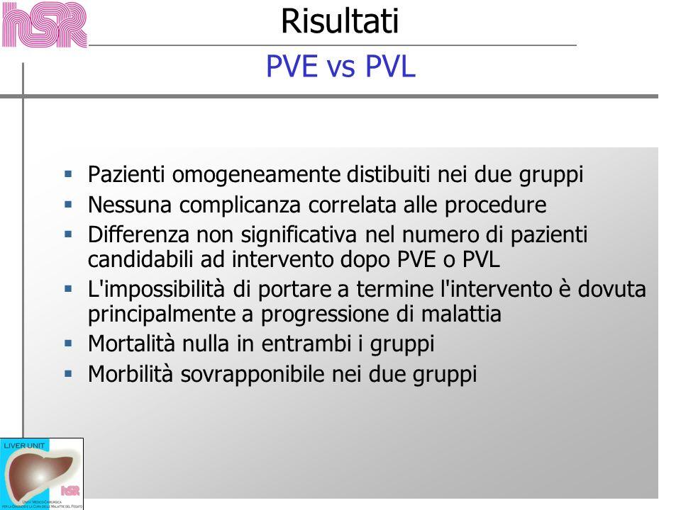 Risultati PVE vs PVL Pazienti omogeneamente distibuiti nei due gruppi