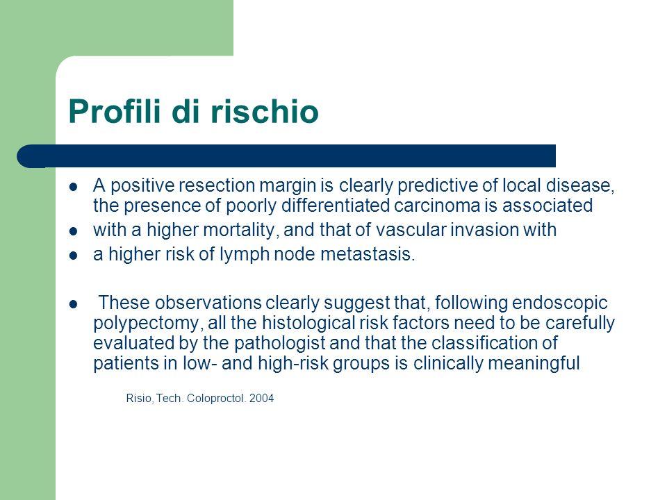 Profili di rischio Risio, Tech. Coloproctol. 2004