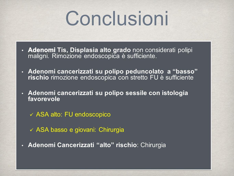 ConclusioniAdenomi Tis, Displasia alto grado non considerati polipi maligni. Rimozione endoscopica è sufficiente.