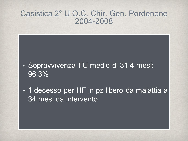 Casistica 2° U.O.C. Chir. Gen. Pordenone 2004-2008