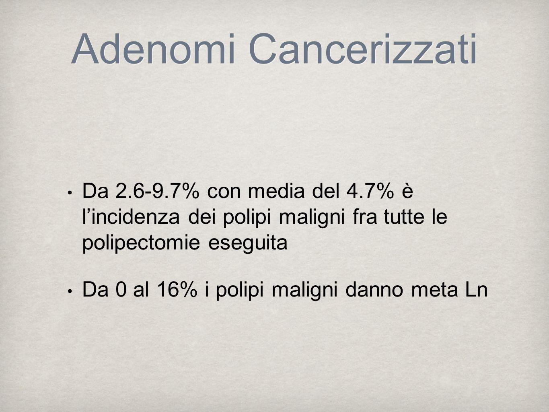 Adenomi Cancerizzati Da 2.6-9.7% con media del 4.7% è l'incidenza dei polipi maligni fra tutte le polipectomie eseguita.
