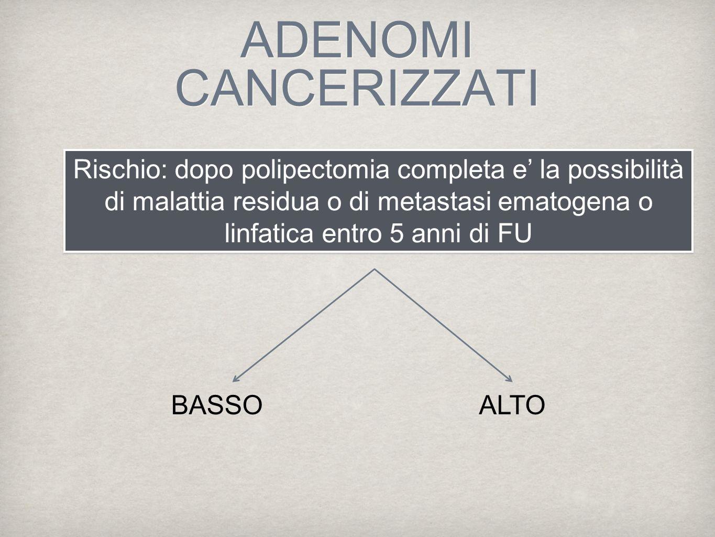 ADENOMI CANCERIZZATI