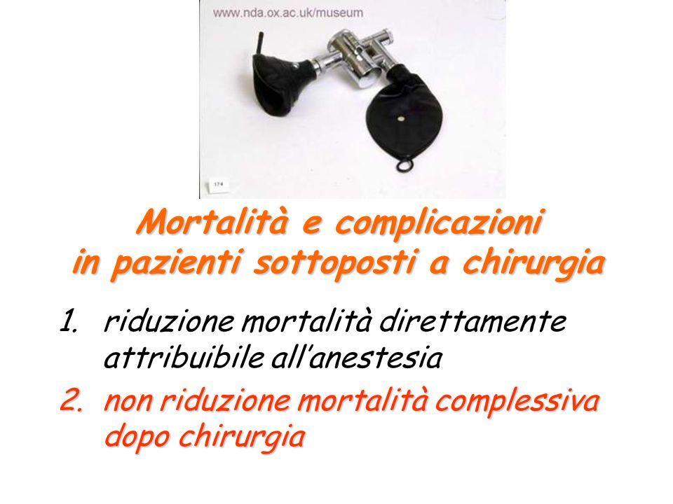 Mortalità e complicazioni in pazienti sottoposti a chirurgia