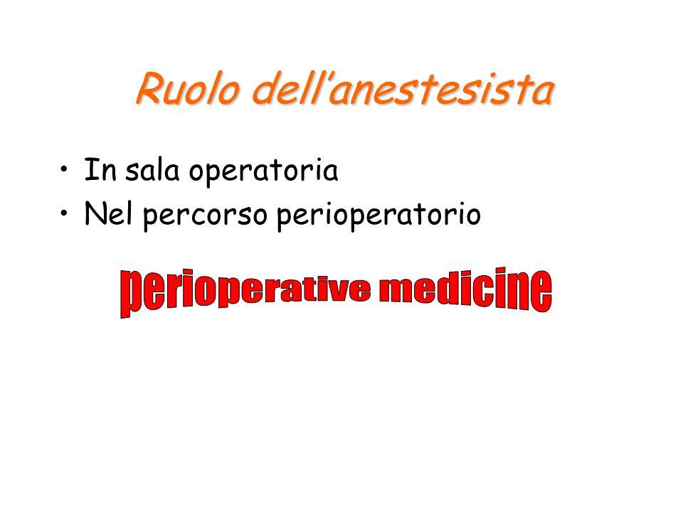 Ruolo dell'anestesista