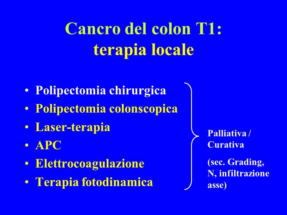 Cancro del colon T1: terapia locale