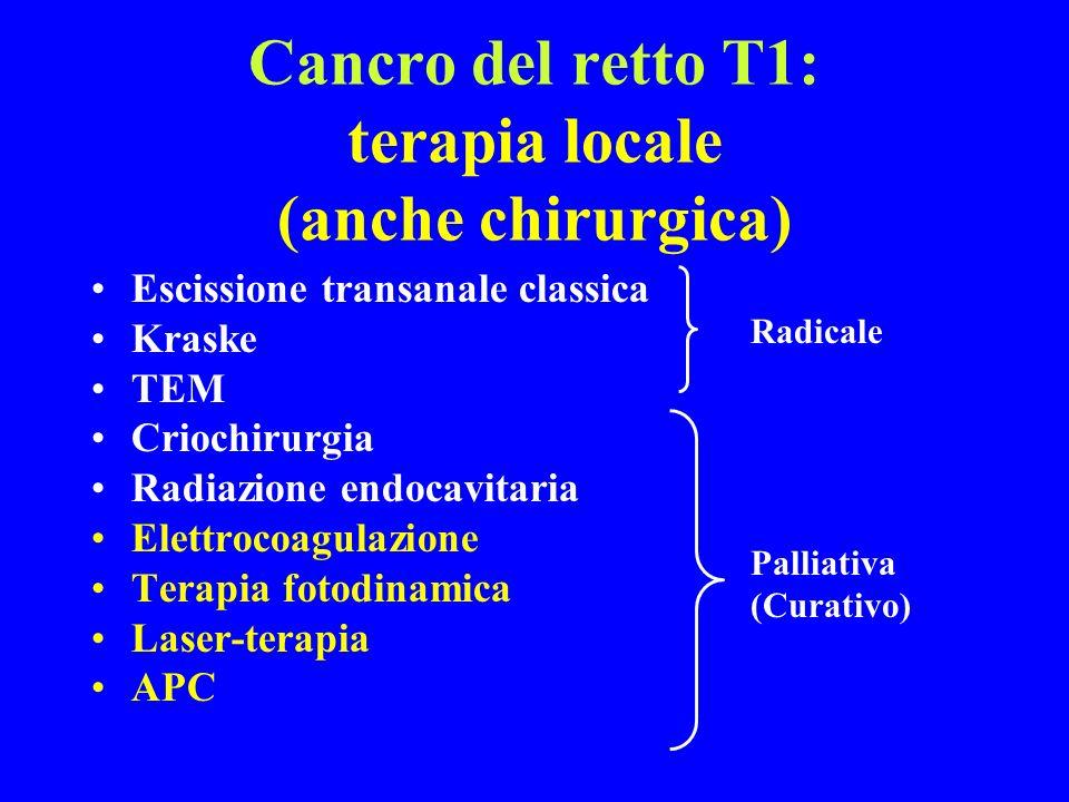 Cancro del retto T1: terapia locale (anche chirurgica)