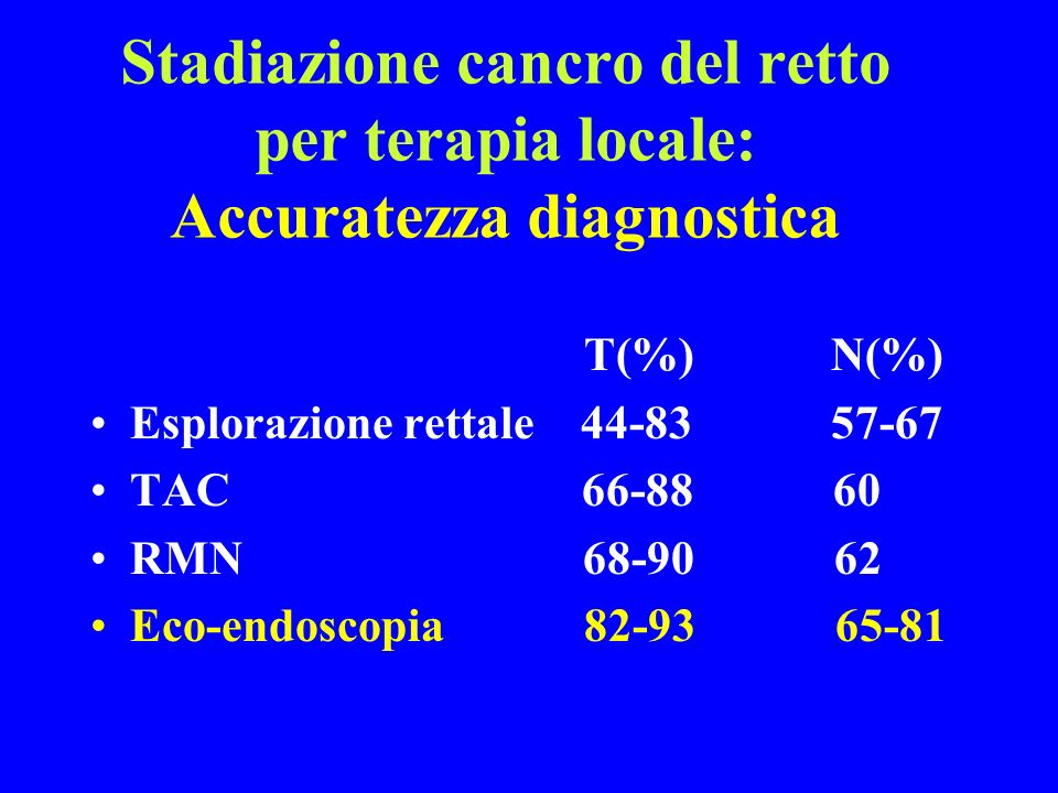 Stadiazione cancro del retto per terapia locale: Accuratezza diagnostica