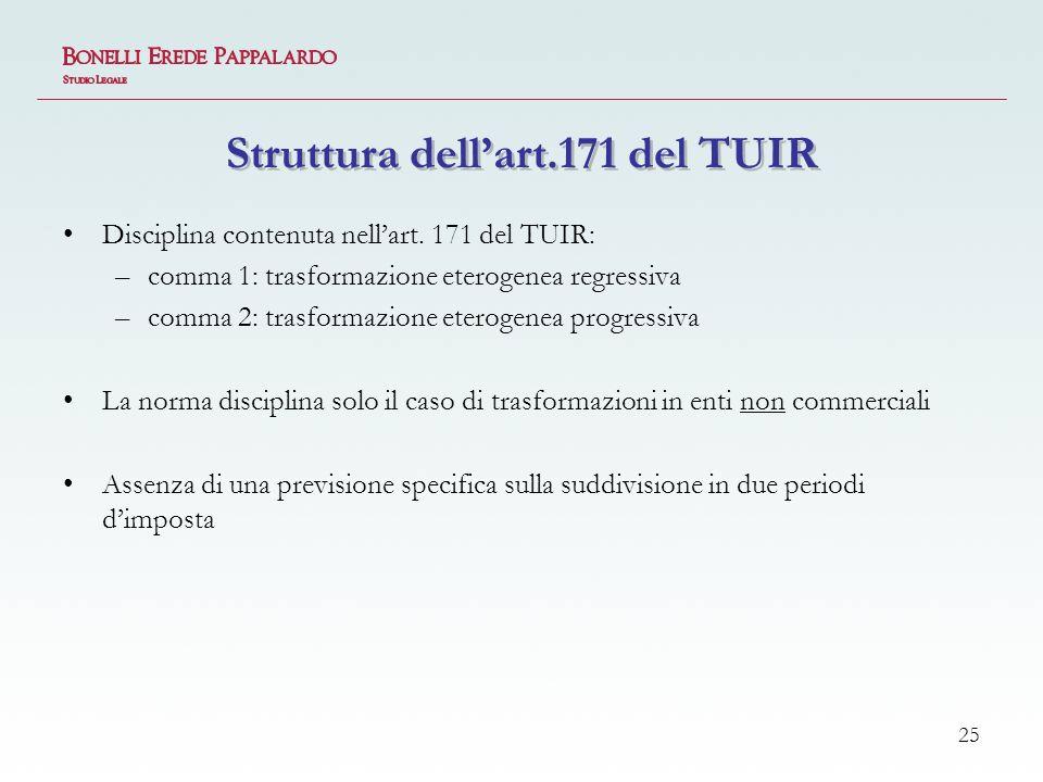 Struttura dell'art.171 del TUIR