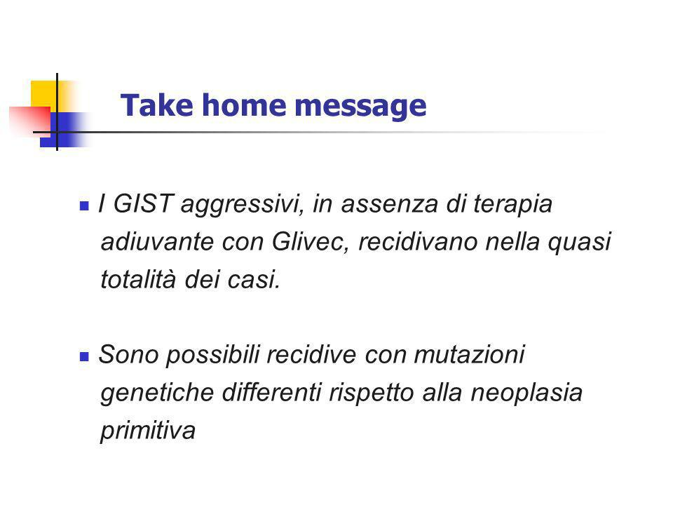 Take home message I GIST aggressivi, in assenza di terapia