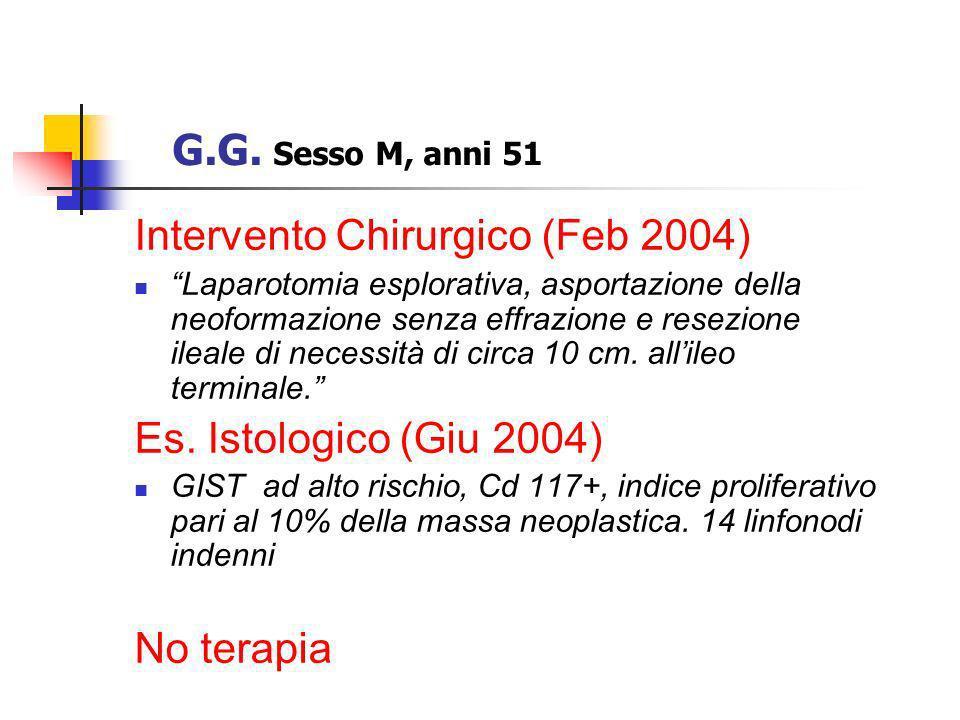Intervento Chirurgico (Feb 2004)