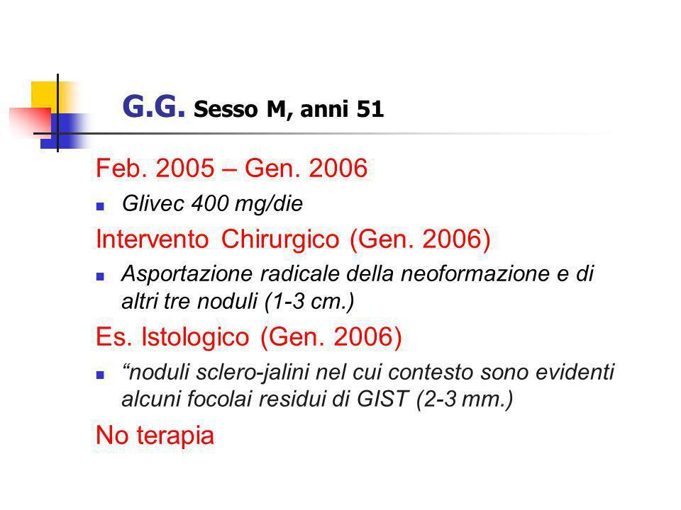 G.G. Sesso M, anni 51 Feb. 2005 – Gen. 2006. Glivec 400 mg/die. Intervento Chirurgico (Gen. 2006)