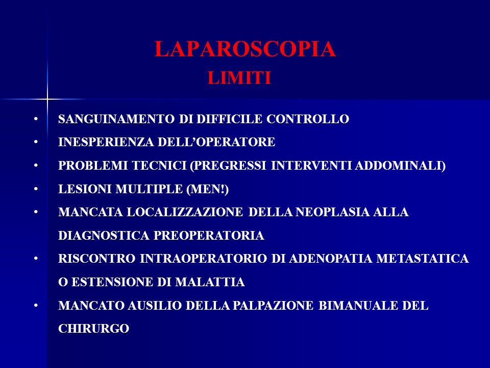 LAPAROSCOPIA LIMITI SANGUINAMENTO DI DIFFICILE CONTROLLO