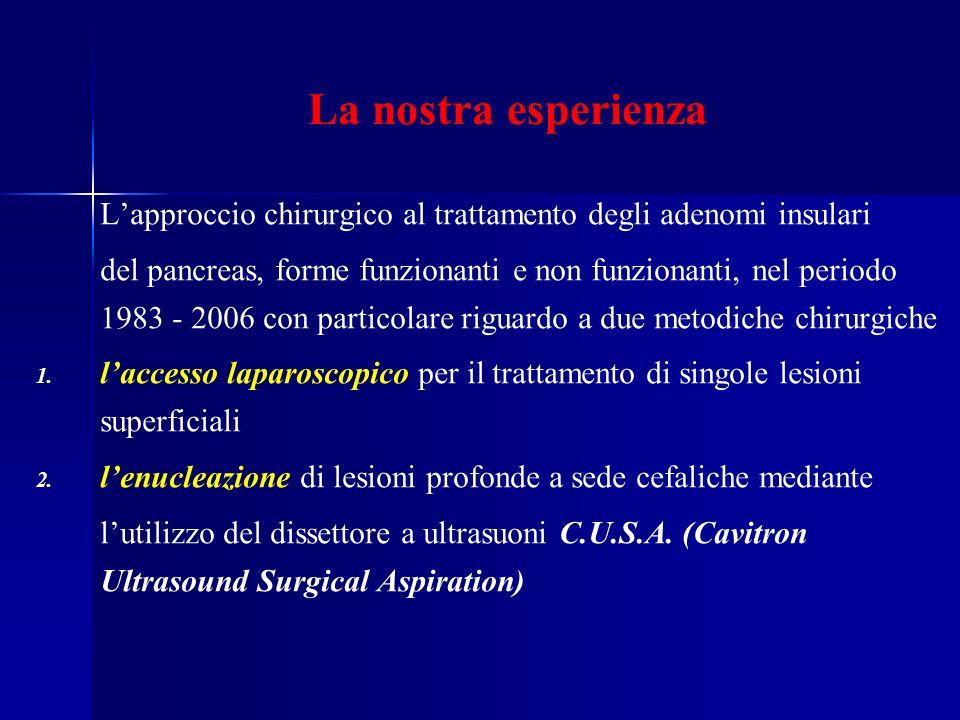 La nostra esperienza L'approccio chirurgico al trattamento degli adenomi insulari.