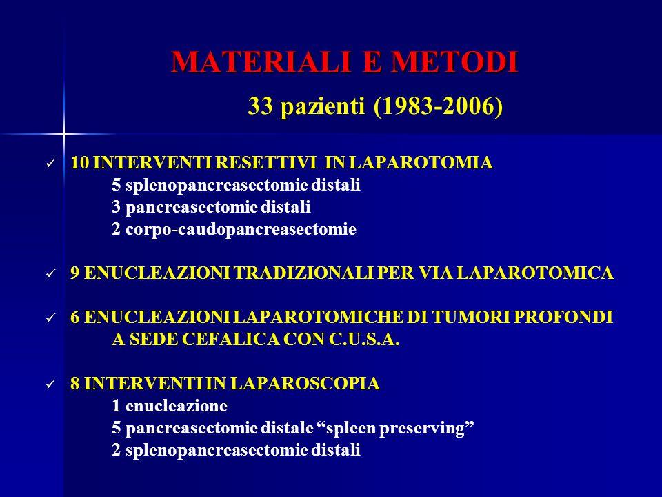 MATERIALI E METODI 33 pazienti (1983-2006)