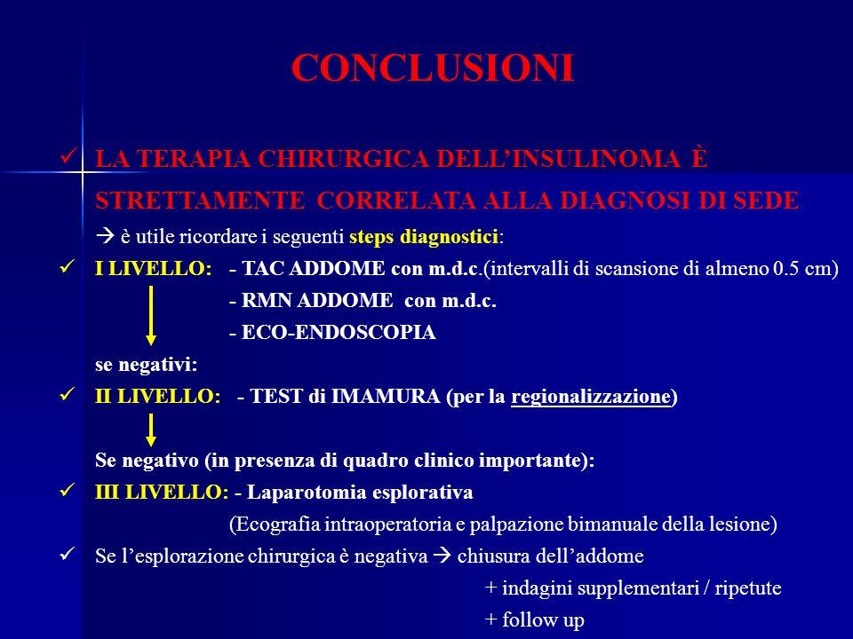 CONCLUSIONI LA TERAPIA CHIRURGICA DELL'INSULINOMA È