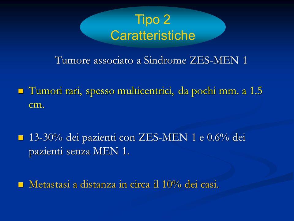Tipo 2 Caratteristiche Tumore associato a Sindrome ZES-MEN 1