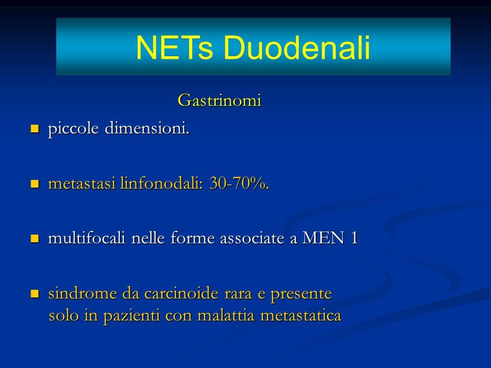 NETs Duodenali Gastrinomi piccole dimensioni.