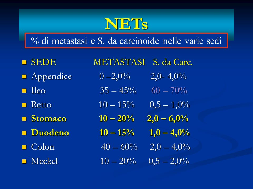 % di metastasi e S. da carcinoide nelle varie sedi