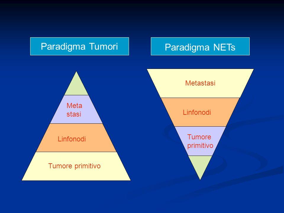 Paradigma Tumori Paradigma Tumori Paradigma NETs Metastasi Metastasi